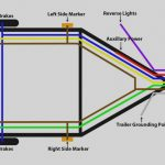 4 Prong Trailer Plug Wiring Diagram Wire Flat - Wiring Diagram Name - Trailer Wiring Diagram 4 Pin Flat