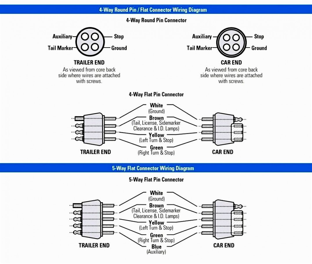 4 Way Flat Trailer Connector Wiring Diagram - Schema Wiring Diagram - 4 Way Wiring Diagram Trailer