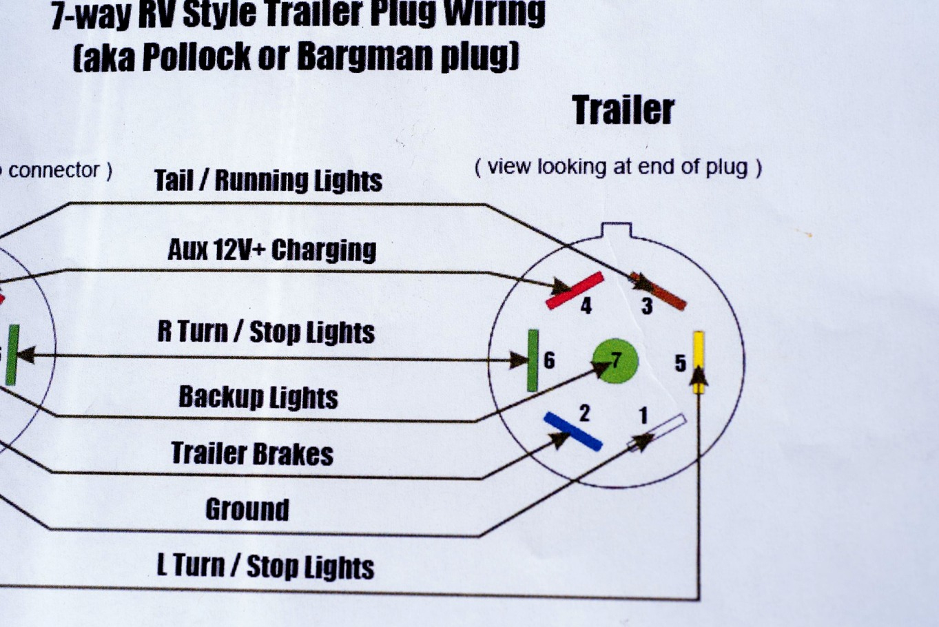 4 Way Flat Trailer Connector Wiring Diagram - Schema Wiring Diagram - Trailer Connector Wiring Diagram 4 Way