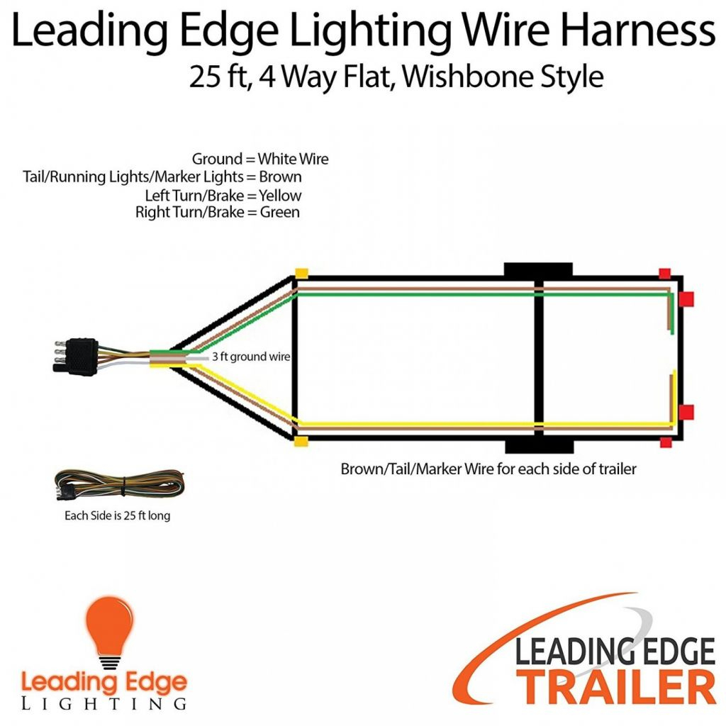 4 Way Flat Trailer Wiring Diagram - Mikulskilawoffices - Four Pin Flat Trailer Wiring Diagram