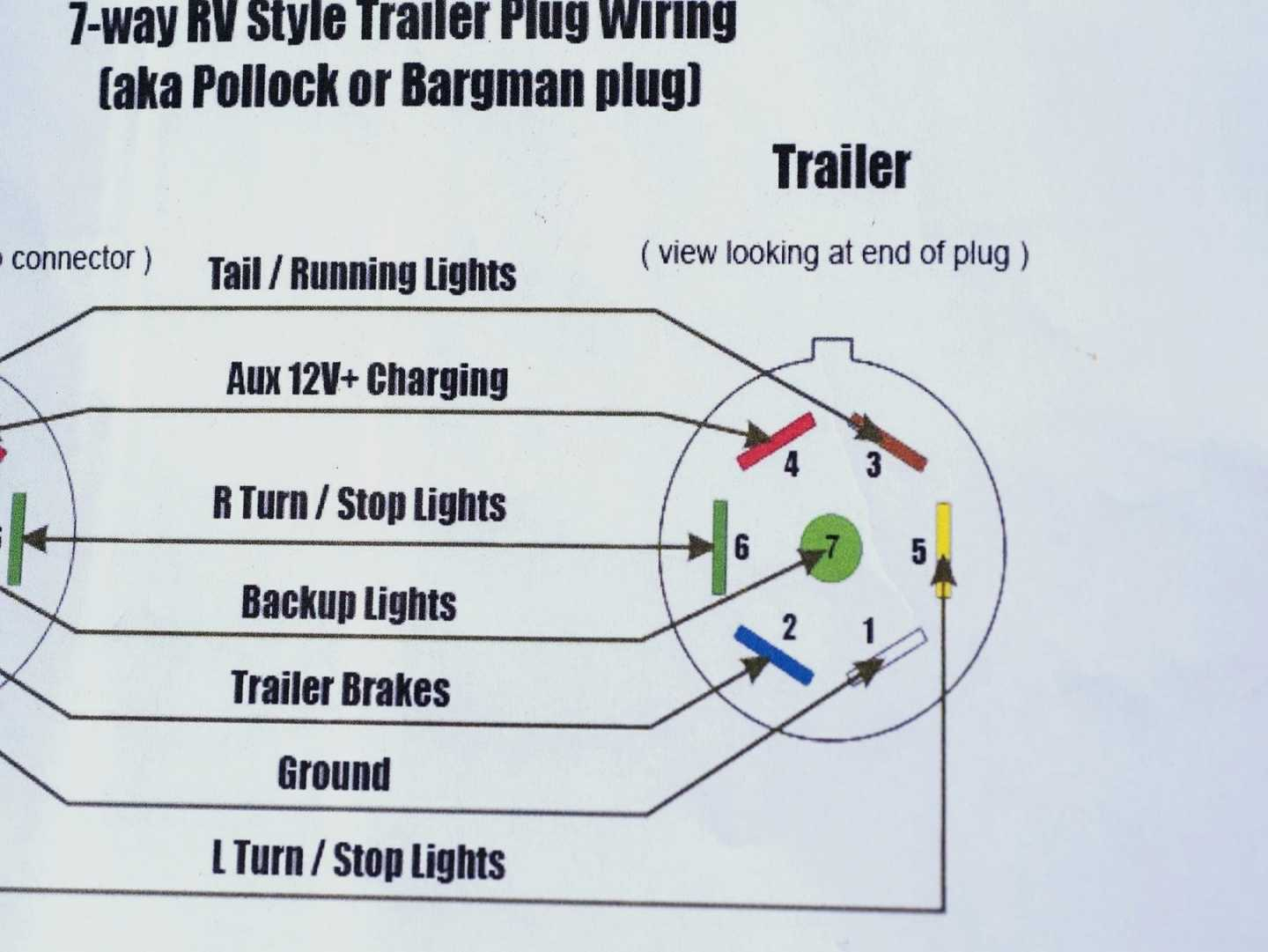 4 Way Flat Trailer Wiring Diagram - Wiring Diagrams - Trailer Wiring Diagram 4 Way Flat