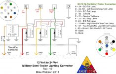 Awesome 4 Way Trailer Wiring Diagram 2007 Trail Wiring Library Military Wiring Cloud Oideiuggs Outletorg