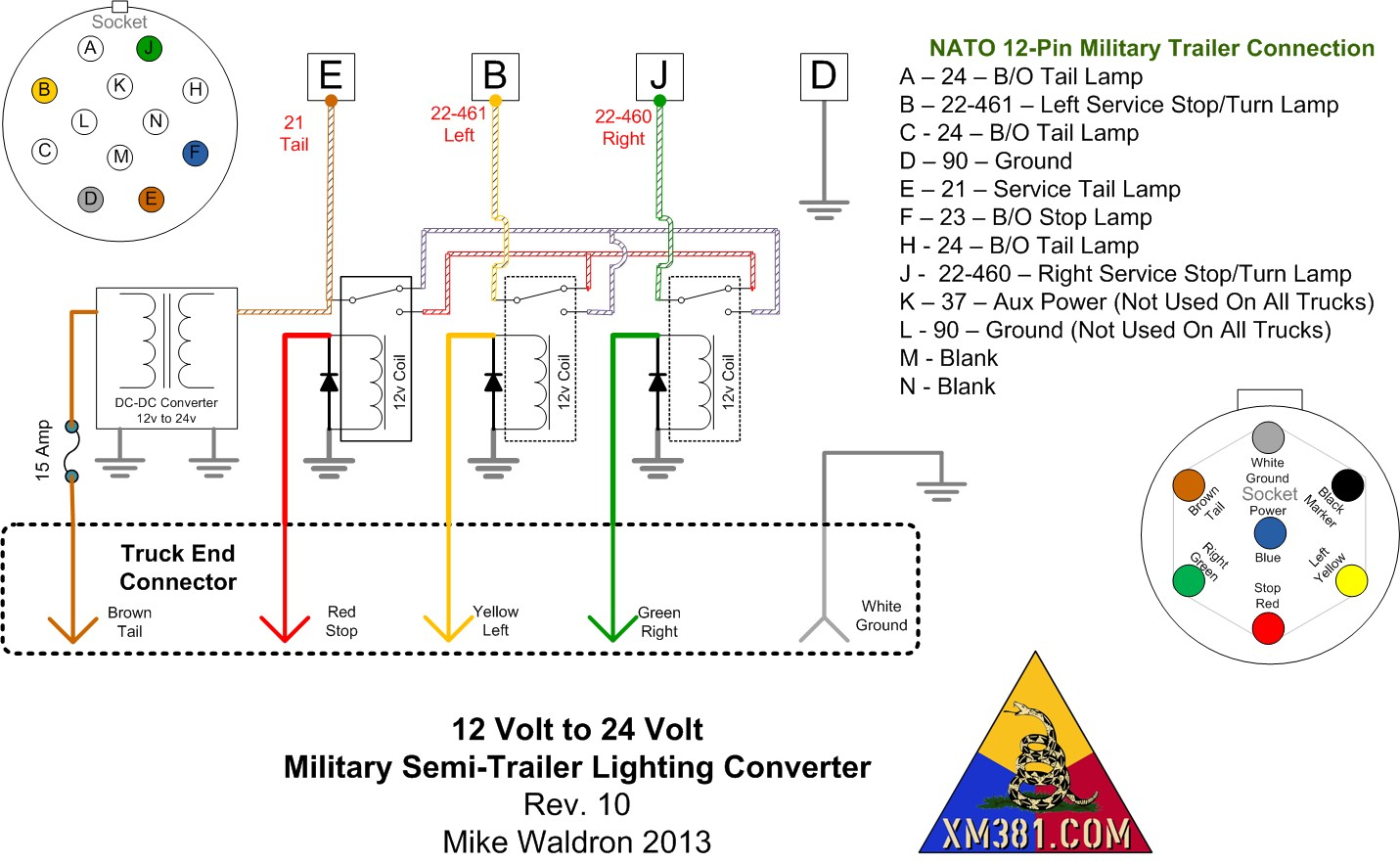 Cool 4 Way Trailer Wiring Diagram 2007 Trail Wiring Library Military Wiring Cloud Hisonuggs Outletorg