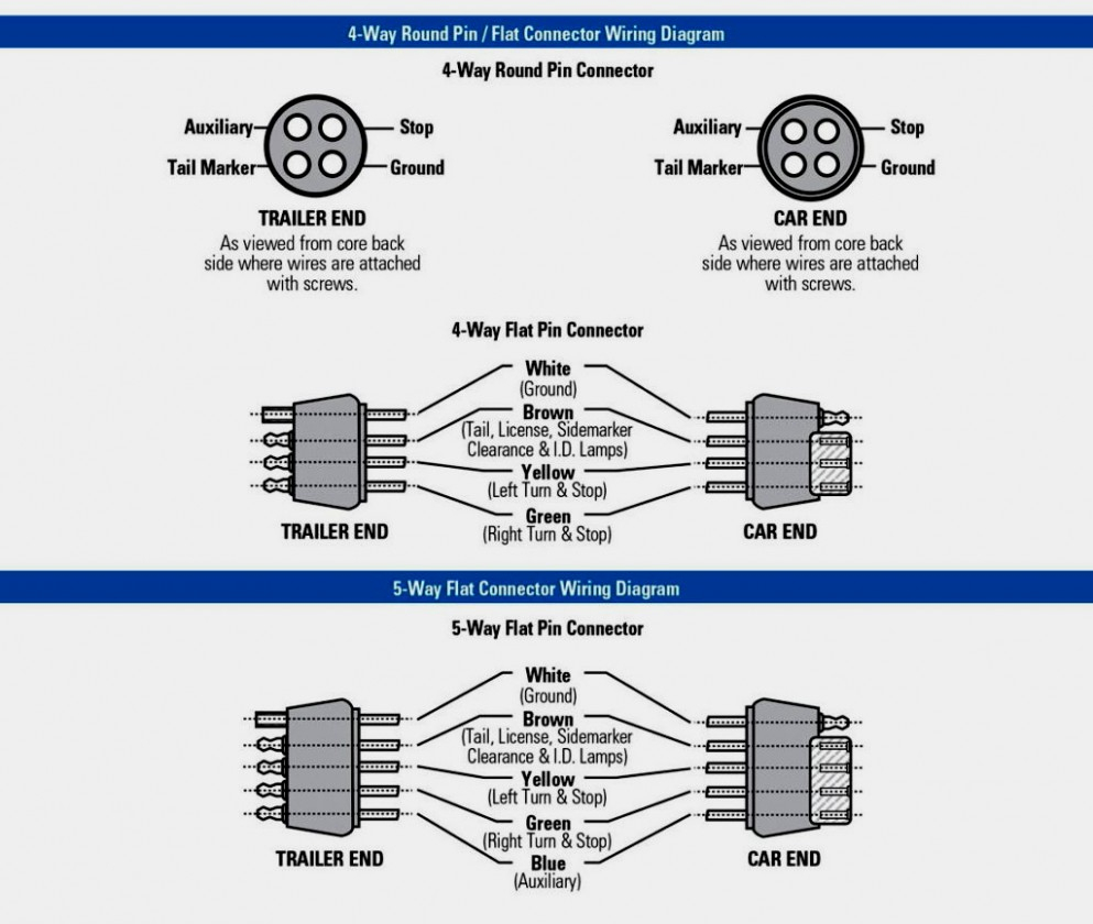 4 Way Trailer Wiring Diagram Troubleshooting - Wiring Schematics Diagram - 4 Round Trailer Wiring Diagram