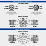 4 Way Trailer Wiring Diagram Troubleshooting   Wiring Schematics Diagram   Trailer Wiring Diagram 4 Pin Round