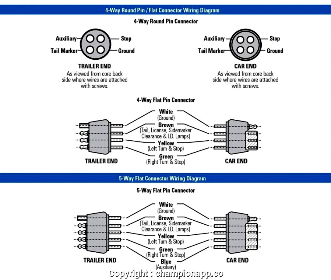 4 Wire Flat Connector Diagram | Wiring Diagram - 4 Core Trailer Wire Diagram