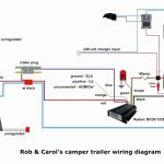 4 Wire Trailer Schematic | Wiring Library   Electric Trailer Jack Wiring Diagram