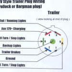 4 Wire Trailer Wiring Diagram   Lorestan   Trailer Wiring 4 Wire Diagram