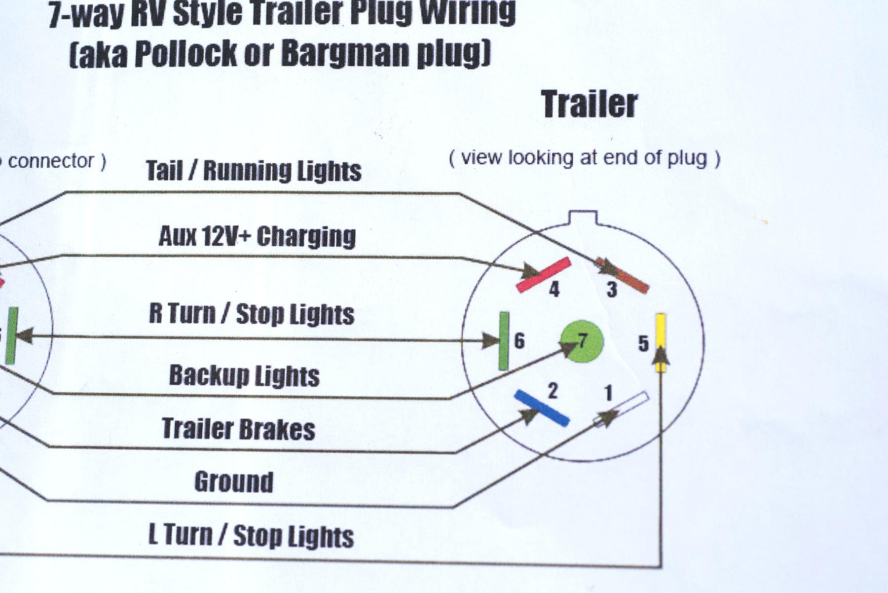 4 Wire Trailer Wiring Diagram - Lorestan - Trailer Wiring 4 Wire Diagram