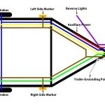4 Wire Trailer Wiring Diagram Troubleshooting To T Best Wiring New – 4 Wire Trailer Wiring Diagram