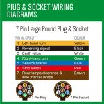 5 Core Trailer Wiring Diagram South Africa   Manual E Books   7 Core Trailer Wiring Diagram