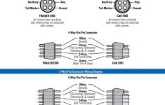 Trailer Wiring Diagram 4 Flat
