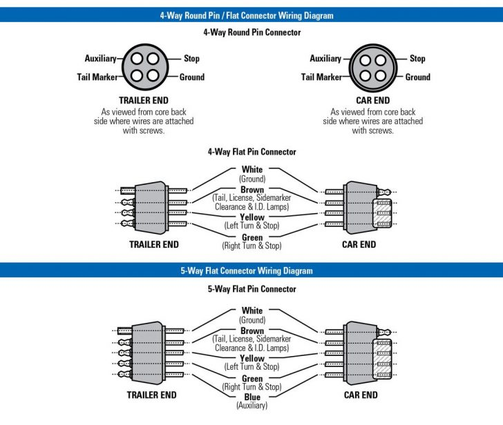 Wiring Diagram For Trailer Lights 5 Way