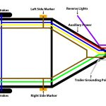 5 Wire Trailer Plug Diagram   Wiring Diagram Detailed   Trailer Wiring Diagram 7 Pin 5 Wires Flat