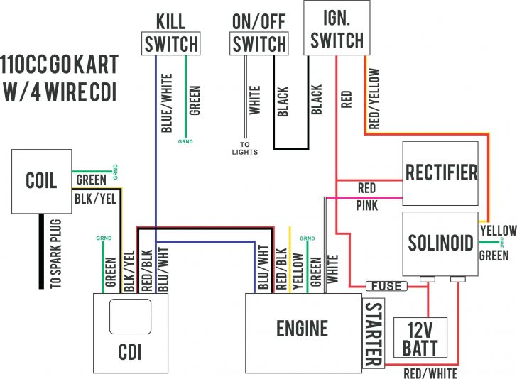 Trailer Wiring Box Diagram