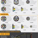50 New 4 Wire Trailer Light Diagram | Abdpvtltd   Wiring Diagram For Trailer Lights 4 Way