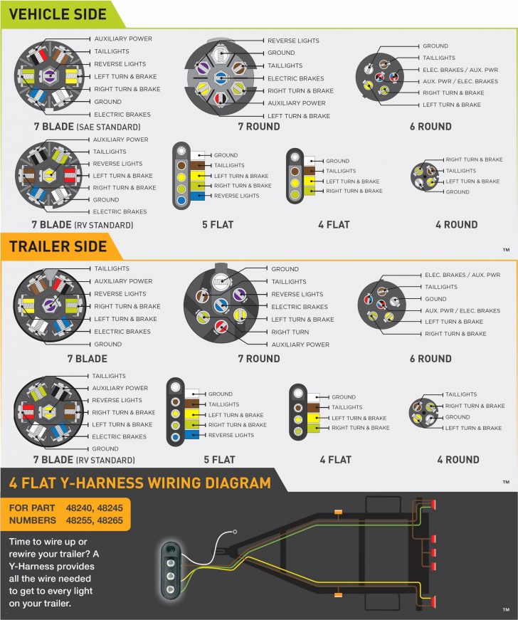 Wiring Diagram For Trailer Lights 4 Way