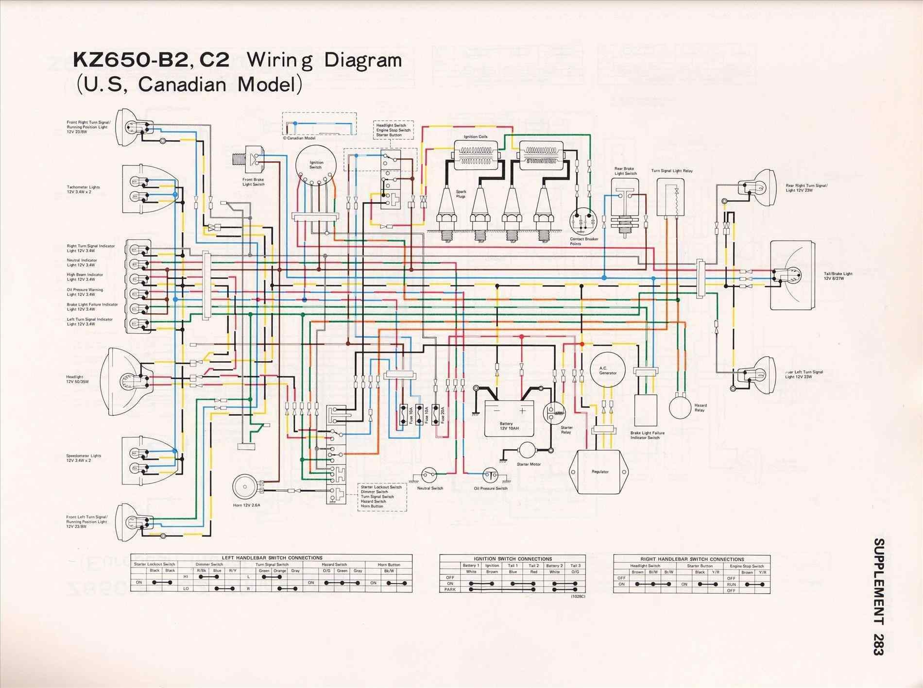 5Th Wheel Camper Wiring Diagram - Today Wiring Diagram - Fifth Wheel Trailer Wiring Diagram