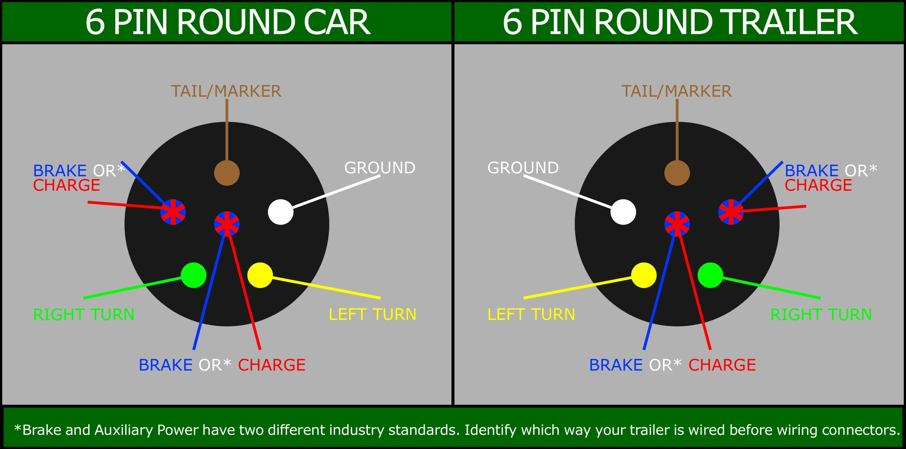 6 Pin Trailer Plug Diagram - Wiring Diagrams Click - Trailer Wiring Connection Diagram