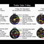 6 Pin Trailer Plug Wiring Diagram For Standard | Wiring Diagram   Standard 7 Way Trailer Wiring Diagram