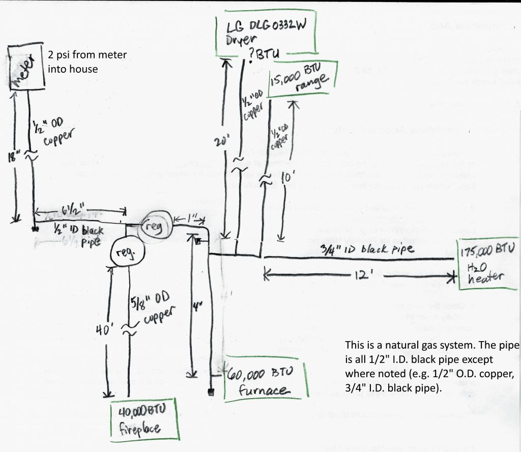 6 Pin Trailer Wiring Harness Diagram - Pickenscountymedicalcenter - 6 Prong Trailer Wiring Diagram