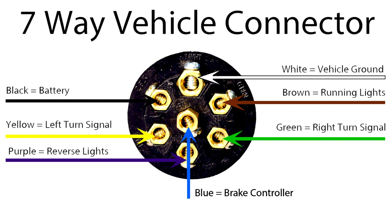 6 Pin Vehicle Plug Wiring Diagram | Wiring Diagram - Utilux Trailer Wiring Diagram