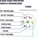 6 Pin Wiring Diagram   Data Wiring Diagram Schematic   Trailer Lights Wiring Diagram 6 Pin