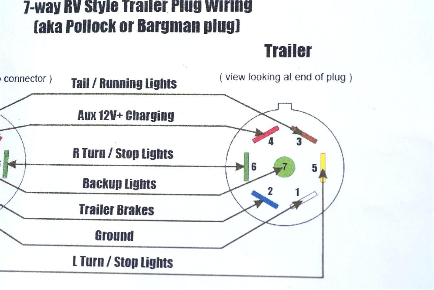 6 Pin Wiring Diagram - Data Wiring Diagram Schematic - Trailer Lights Wiring Diagram 6 Pin