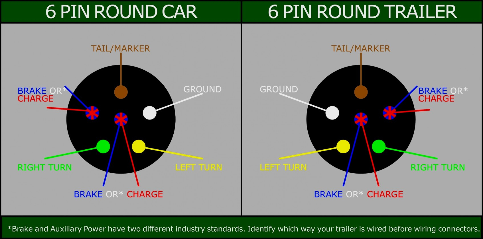 6 Round Trailer Plug Wiring Diagram - Today Wiring Diagram - Trailer Lights Wiring Diagram 6 Pin