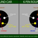 6 Round Trailer Plug Wiring Diagram   Today Wiring Diagram   Trailer Wiring Diagram 4 Pin Round