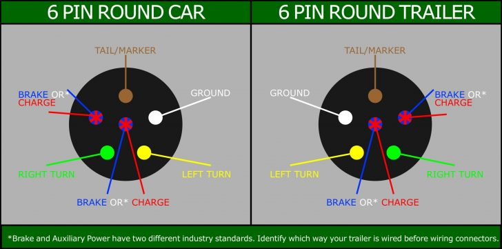 6 Round Trailer Wiring Diagram