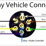 6 Round Trailer Wiring Diagram   Wiring Diagram Explained   6 Round Trailer Plug Wiring Diagram