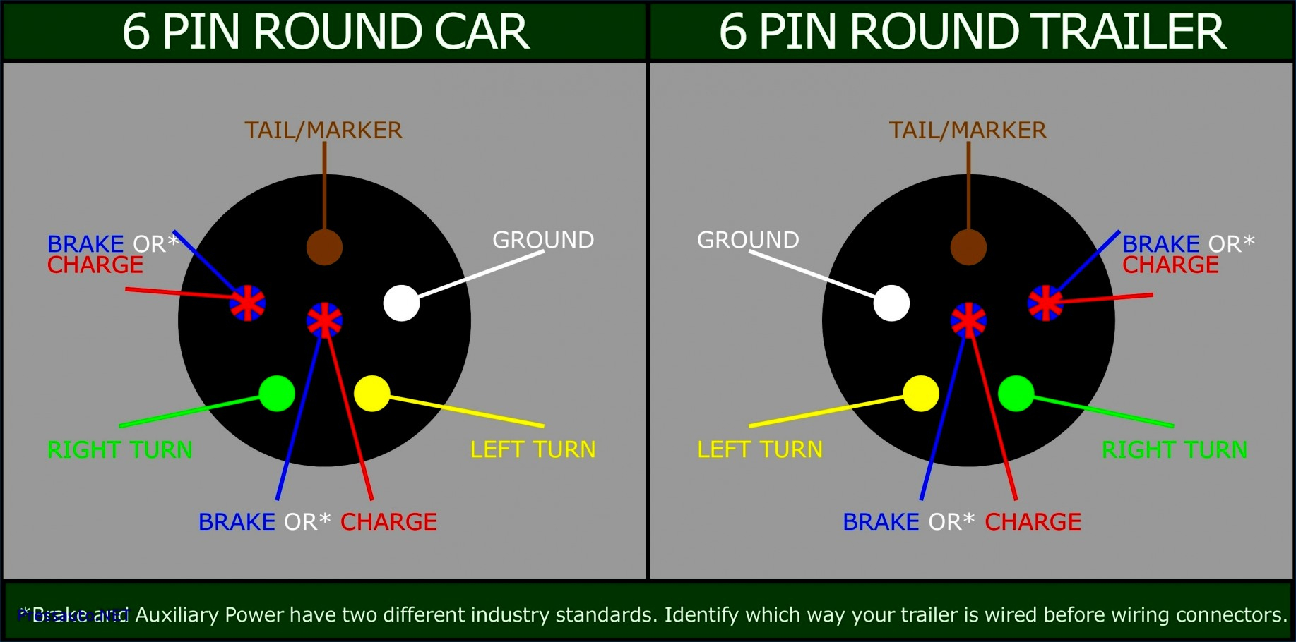 6 Round Trailer Wiring Diagram - Wiring Diagram Explained - 6 Round Trailer Wiring Diagram