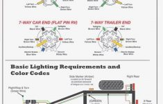 7 Point Wire Diagram - Wiring Data Diagram on 7 pronge trailer connector diagram, 7-way diagram color, 7-way connector diagram, 7-way cable, 7-way wiring diagram with breakaway, 7-way socket wiring diagram, 7 pin rv connector diagram, 7-way pin out, 7-way wiring harness diagram, 7-way pick up, 7-way rv, 7-way trailer connector, 7-way trailer connection, bargman 7-way wiring diagram,