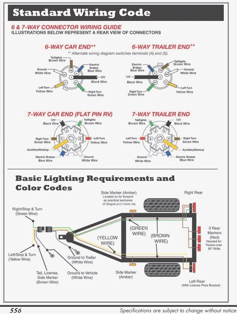 6 Way Wire Diagram - Today Wiring Diagram - Wiring Diagram For 7 Blade Trailer Connector