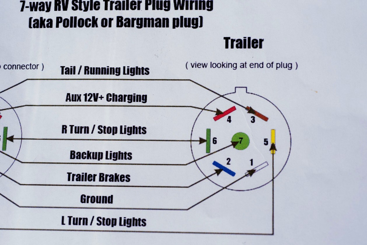 6 Wire Trailer Wiring Diagram Plug Zhuju Me - 6 Wire Trailer Plug Wiring Diagram