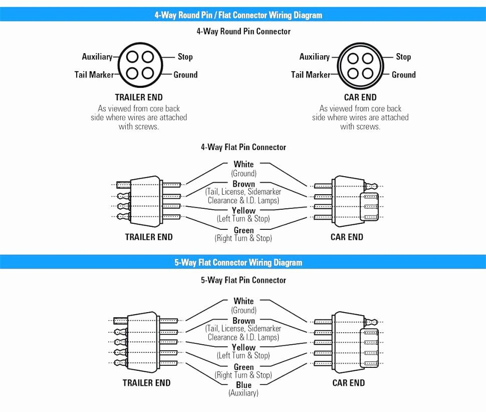 60 Unique 4 Pin 5 Wire Trailer Wiring Diagram Images | Wsmce - Trailer Wiring Diagram 4 Way Round