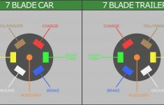 7 Blade Trailer Plug Wiring Diagram Female – Great Installation Of – Female Trailer Plug Wiring Diagram