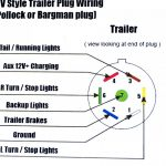 7 Blade Trailer Wiring Diagram   Wiring Diagrams Hubs   Wiring Trailer Lights Diagram