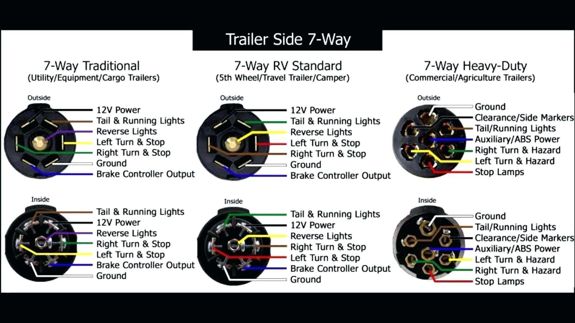 7 Blade Wiring Harness | Wiring Library - Trailer Connector Wiring Diagram 7-Way