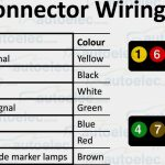 7 Flat Pin Trailer Socket Wiring Diagram   The Types Of Wiring Diagram •   7 Pin Trailer Wiring Diagram Flat