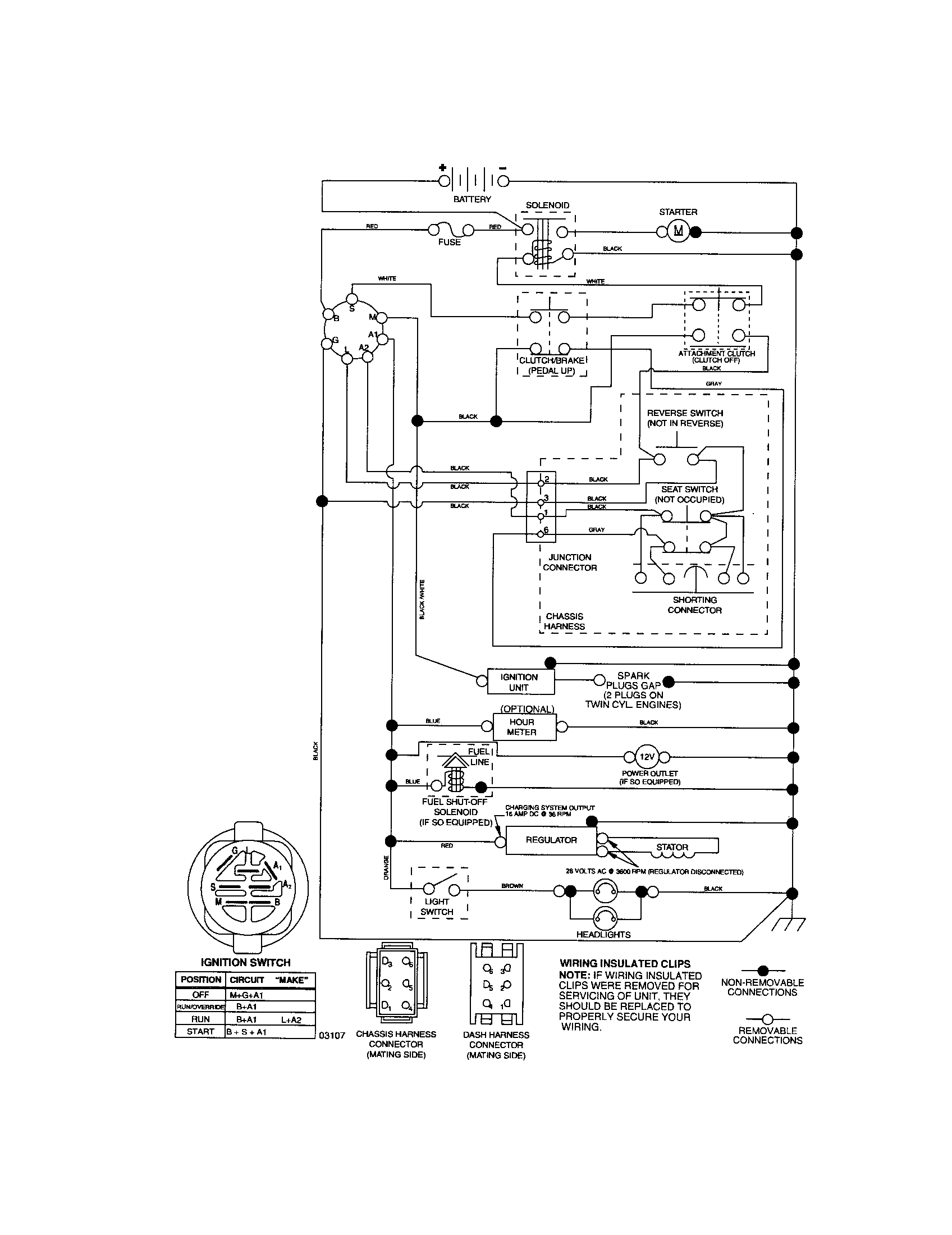 7 Pin Agriculture Wiring Diagram - Great Installation Of Wiring - Semi Trailer 7 Pin Wiring Diagram