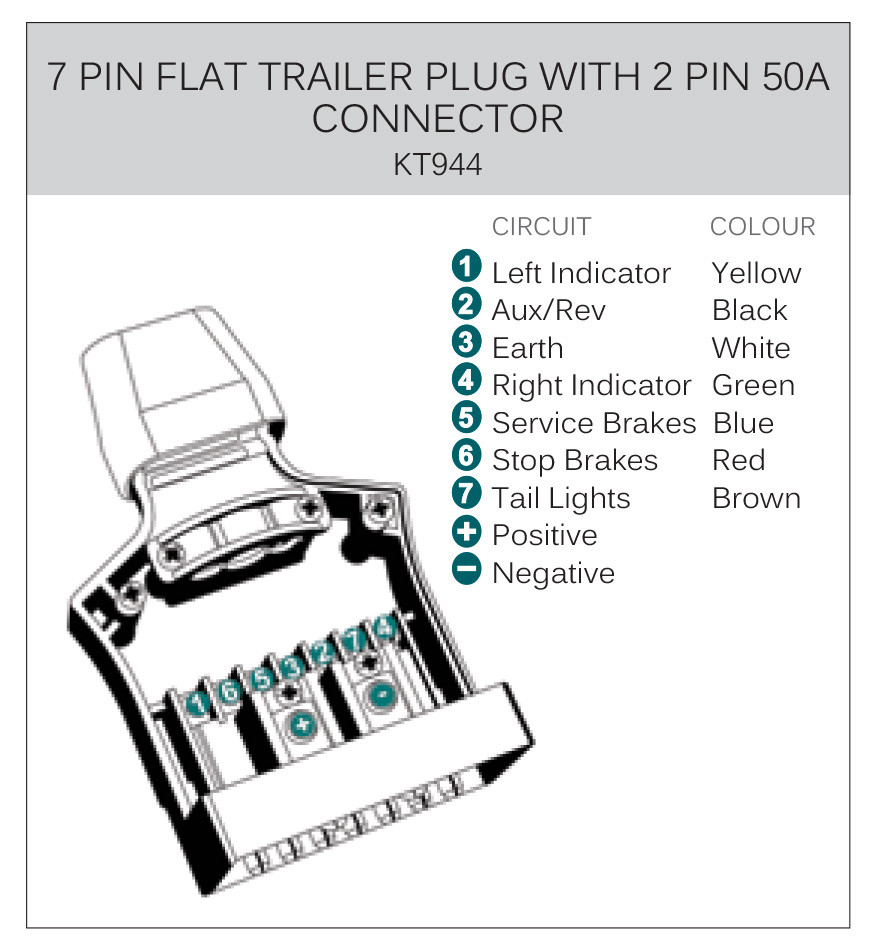 7 Pin Flat Trailer Plug Wiring Diagram - Chromatex - Wiring Diagram For 7 Pin Flat Trailer Connector