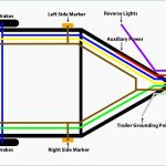 7 Pin Flat Trailer Wiring Diagram With For Blade Plug And Way Bunch   7 Pin Trailer Wiring Diagram Reverse