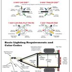 7 Pin Flat Trailer Wiring Diagram With Incredible Plug Jpg Resize 15   Trailer Wiring Diagram 7 Flat