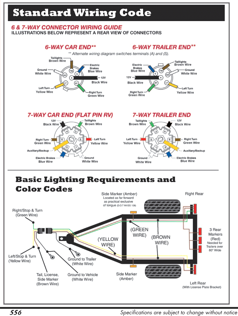 7 Pin Flat Trailer Wiring Diagram With Incredible Plug Jpg Resize 15 - Trailer Wiring Diagram Flat