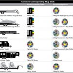 7 Pin Round Trailer Plug Wiring Diagram - Allove - Trailer Wiring Diagram Australia 7 Pin Flat