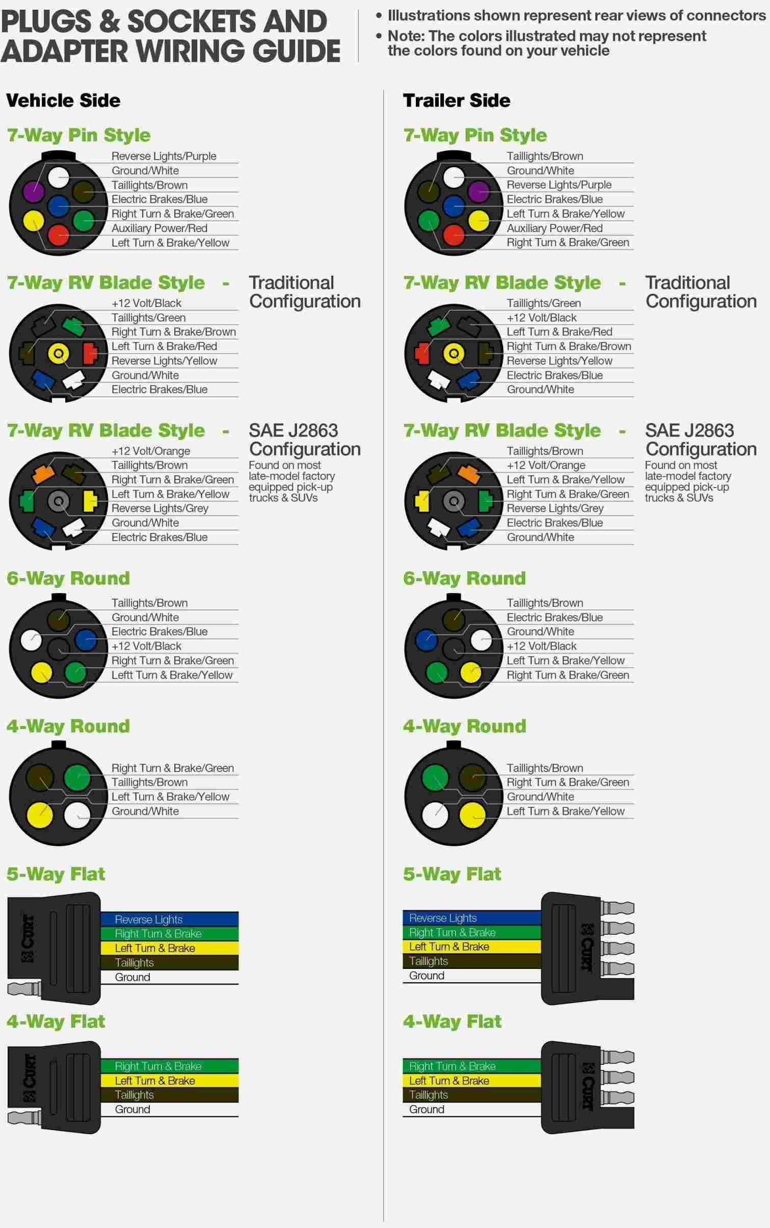 7 Pin To 4 Wiring Diagram Free Picture - All Wiring Diagram Data - Circle J Trailer Wiring Diagram