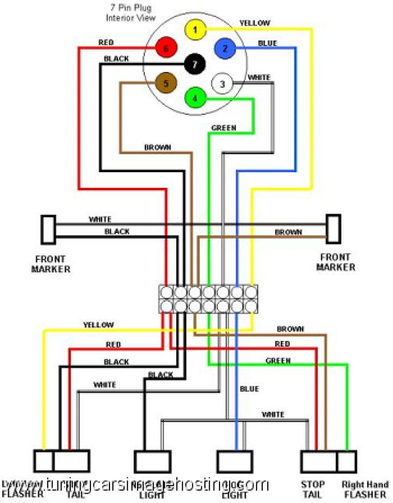 7 Pin Tractor Wiring Diagram - Great Installation Of Wiring Diagram • - 7 Way Trailer Wiring Diagram Chevy