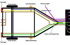 7 Pin Trailer Harness | Manual E-Books – Simple Trailer Wiring Diagram